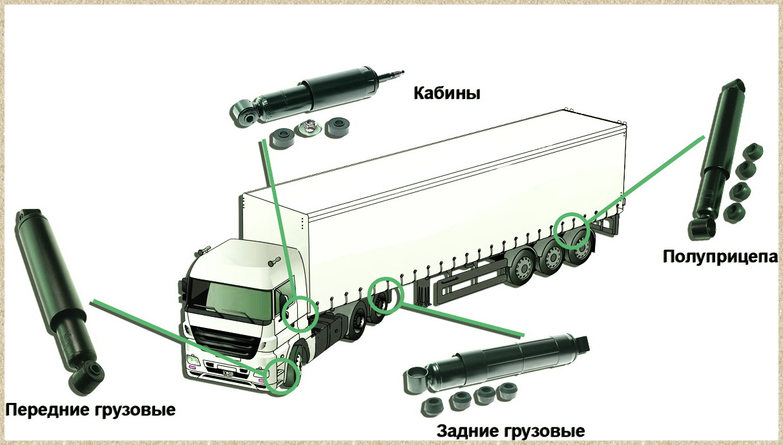 ремонт стоек амортизаторов грузовика