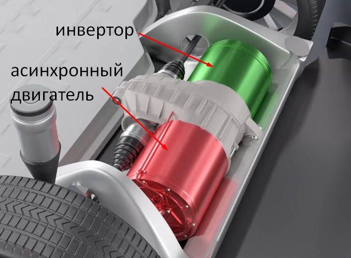 асихронный двигатель Тесла